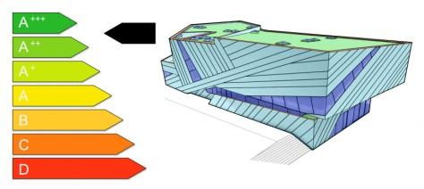 Energos - Vectorworks