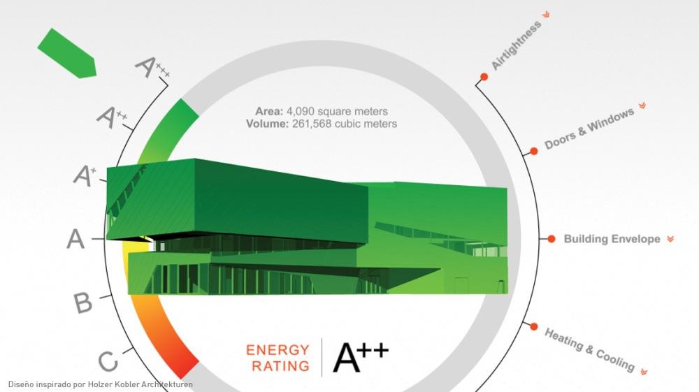 Energos_credit_esp